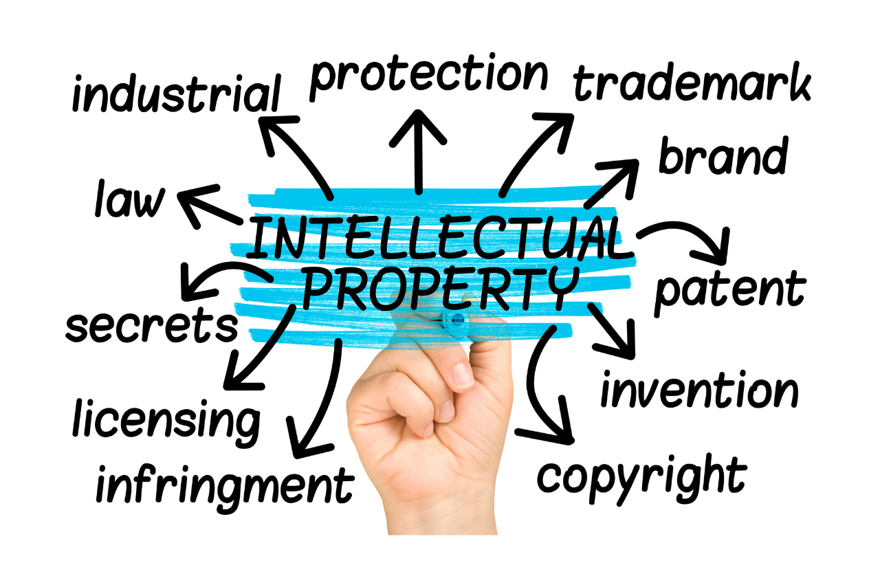 Intellectual Property Trademarks, Copyrights, Patents and Trade Secrets - What's the Difference and Do I need them Toronto Business and Technology Lawyer Sukhi Hansra